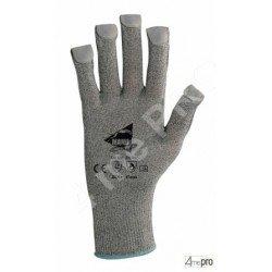 Gants anti-coupure cuir haute résistance à la chaleur - normes EN 388 4543 / EN 407 41xxxx