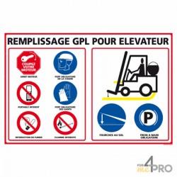 Panneau rectangulaire Remplissage GPL pour élevateur
