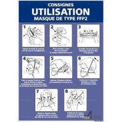 Panneau rectangulaire Consignes utilisation masque FFP2