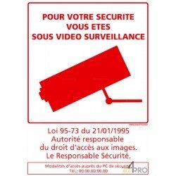 Panneau de sécurité vidéosurveillance